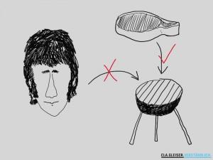 Koteletts oder Koteletten (zum Beispiel von Bradley Wiggins) auf dem Grill