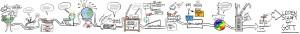 Flipchart-Visualisierung des Buches Total Church von Timmis und Chester